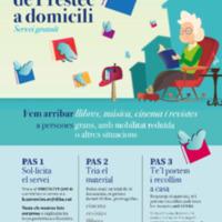 Servei de prestec a domiciliC79_2021-10.pdf